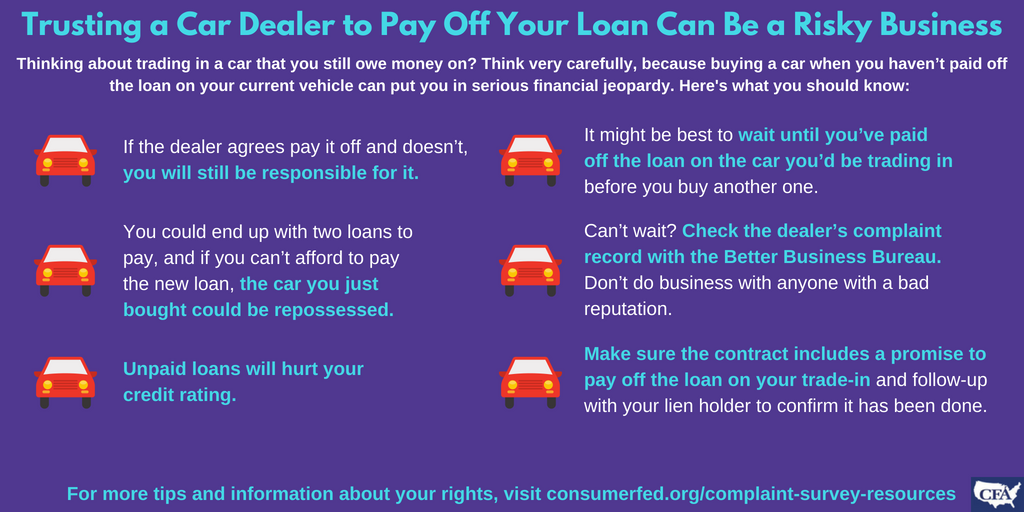 Car Dealerships That Pay Off Your Trade >> Trusting A Car Dealer To Pay Off Your Loan Can Be A Risky