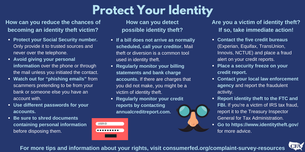 Protect Your Identity Consumer Federation Of America