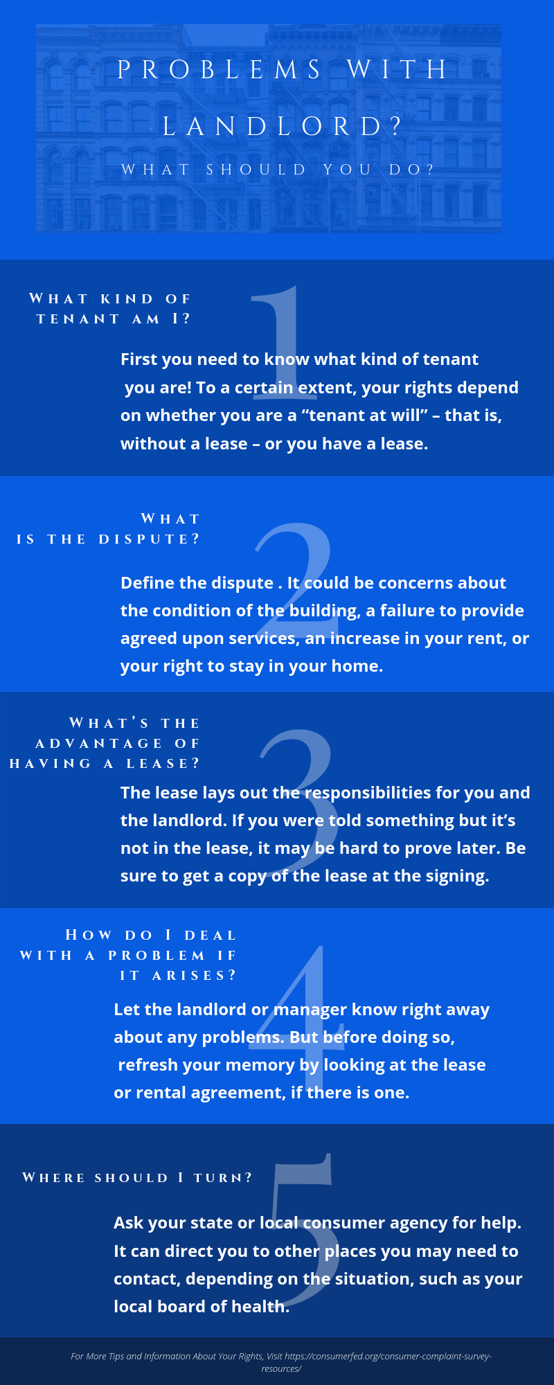 I Am Having Problems With My Landlord  What Should I Do